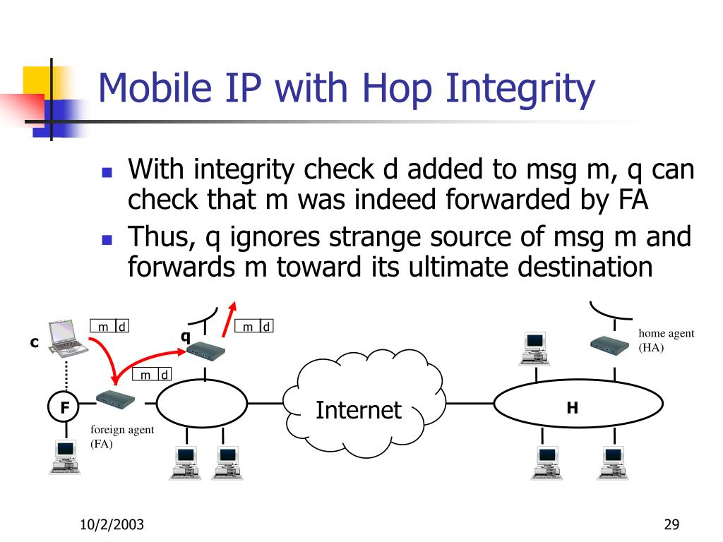 Mobile IP with Hop Integrity