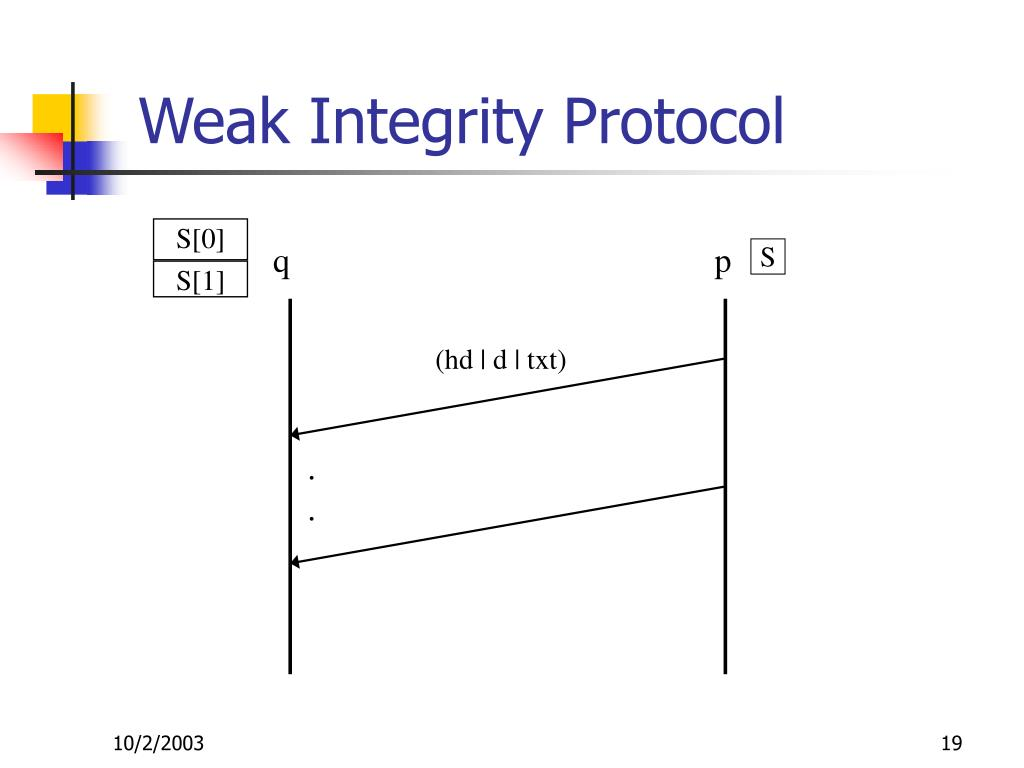 Weak Integrity Protocol
