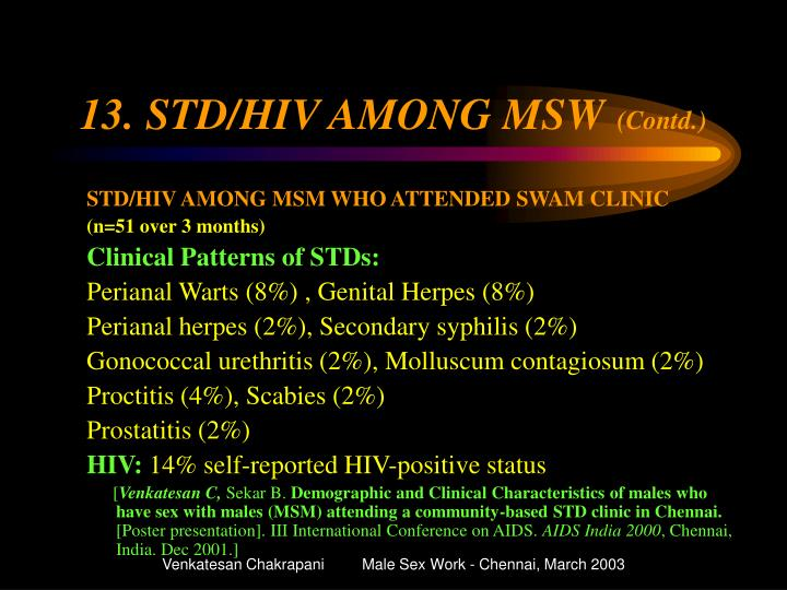 13. STD/HIV AMONG MSW