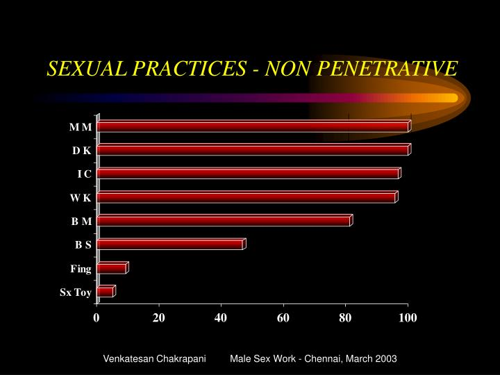 SEXUAL PRACTICES - NON PENETRATIVE