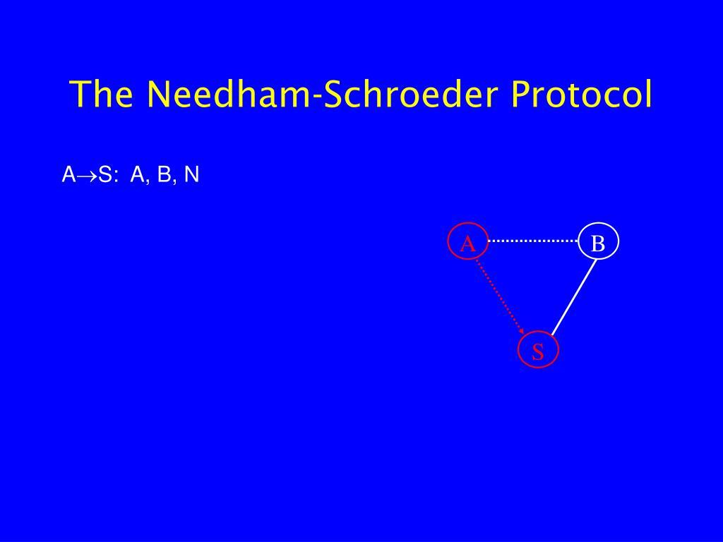 The Needham-Schroeder Protocol