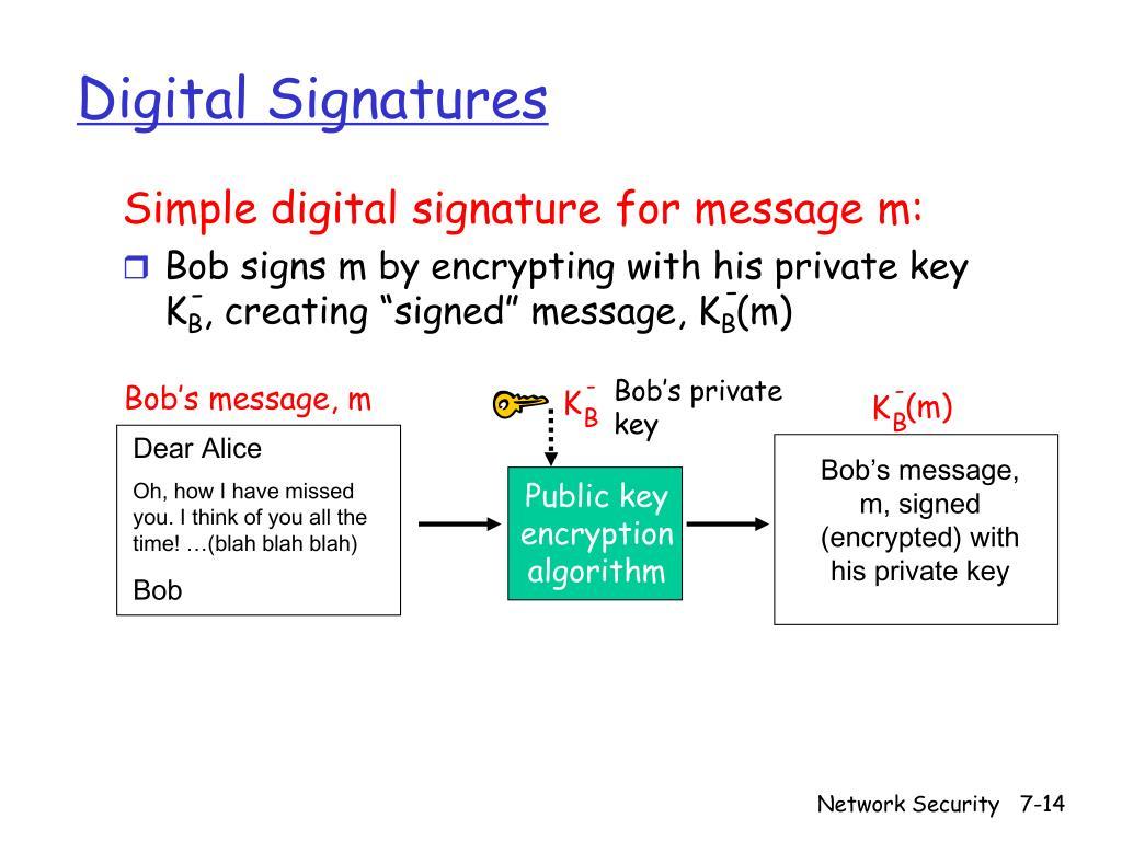 Simple digital signature for message m: