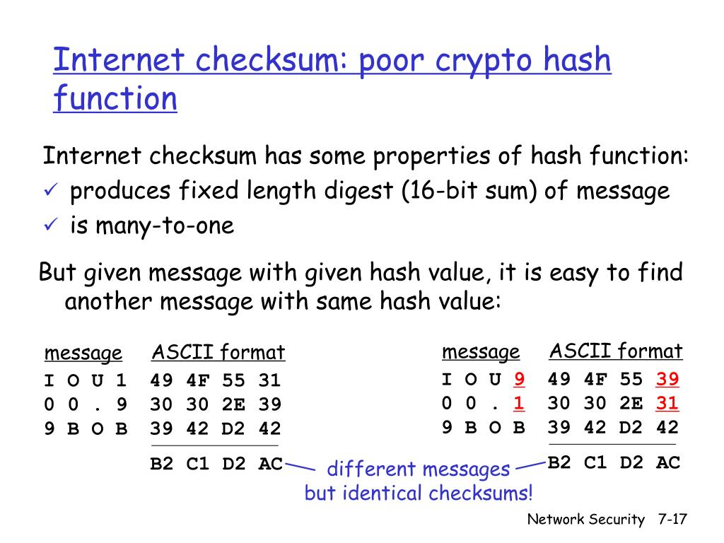 Internet checksum: poor crypto hash function