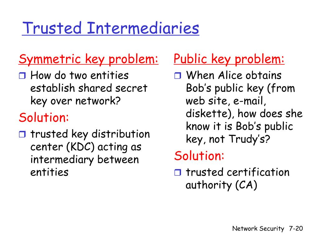 Symmetric key problem: