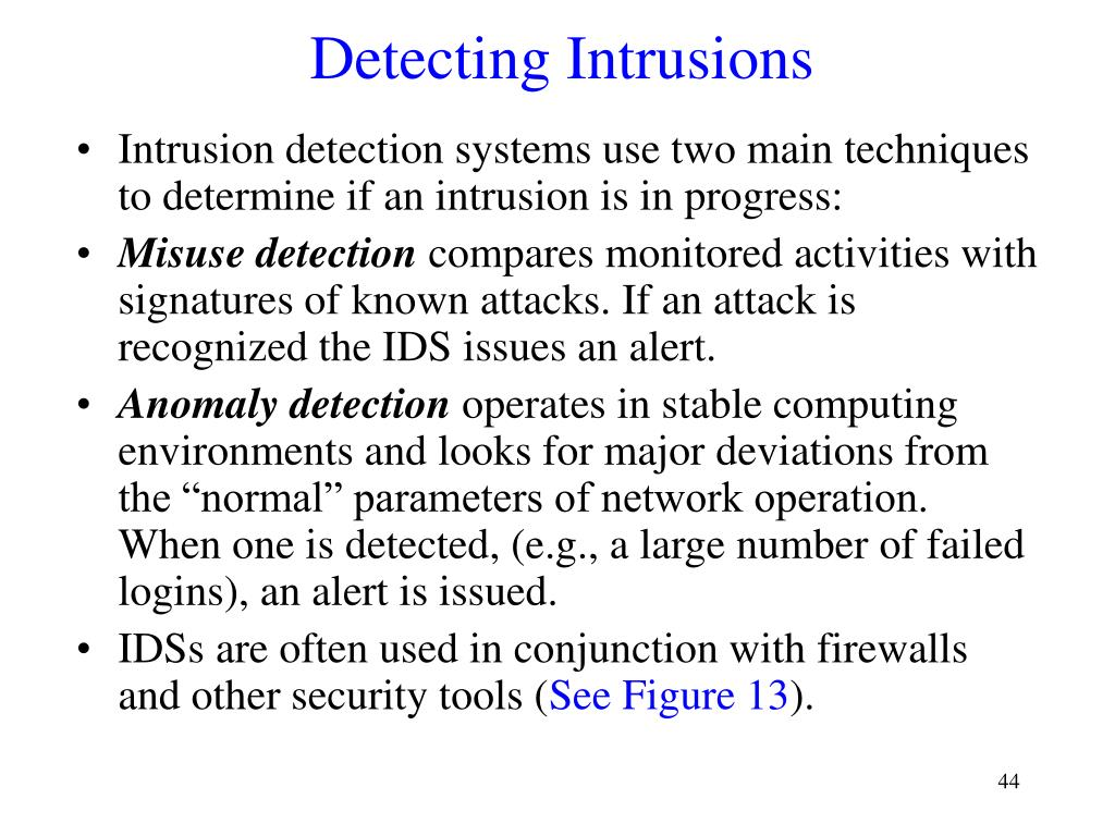 Detecting Intrusions