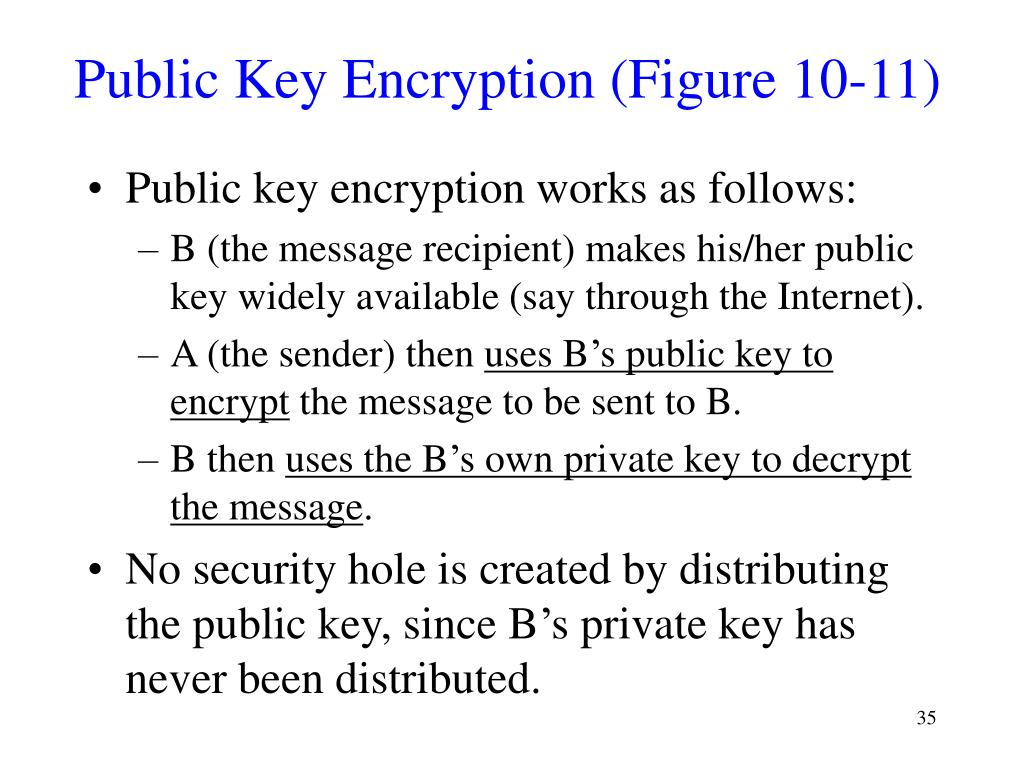 Public Key Encryption (Figure 10-11)