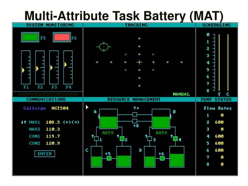 Multi-Attribute Task Battery (MAT)
