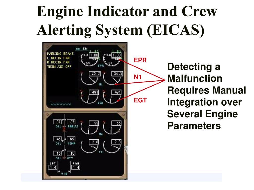 Engine Indicator and Crew