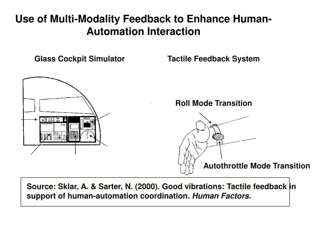 Source: Sklar, A. & Sarter, N. (2000). Good vibrations: Tactile feedback in