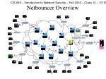 netbouncer overview