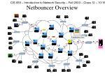 netbouncer overview37
