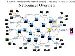 netbouncer overview38