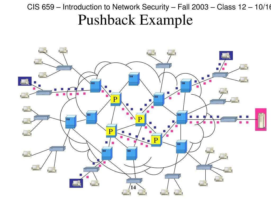 Pushback Example