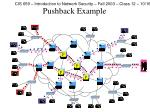 pushback example15