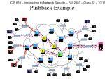 pushback example16