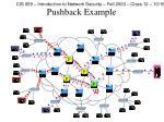 pushback example17