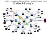 pushback example18