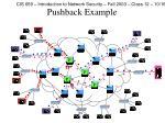 pushback example19