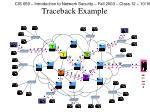 traceback example