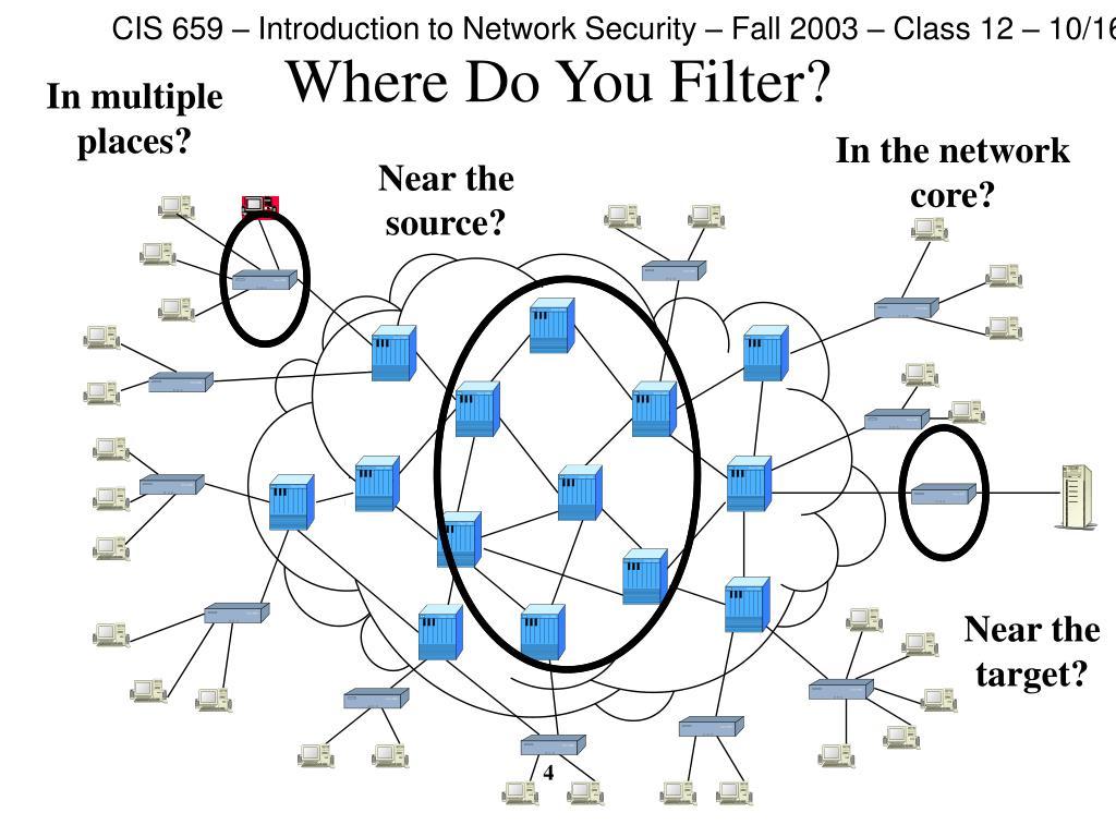 Where Do You Filter?