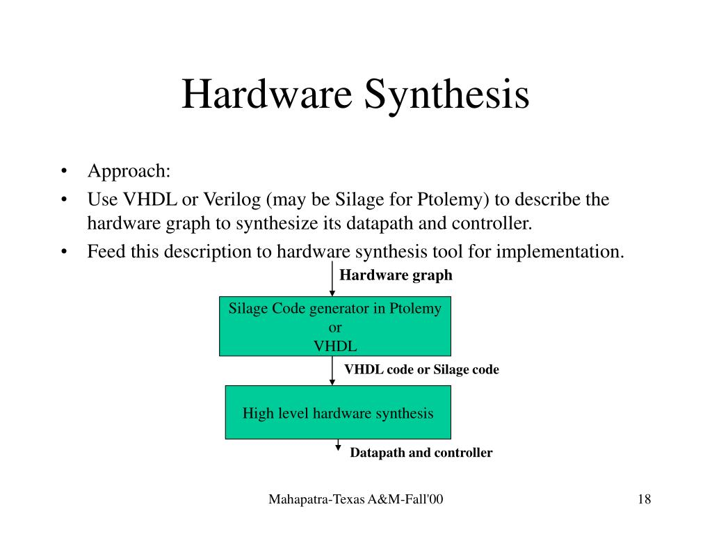 Hardware Synthesis