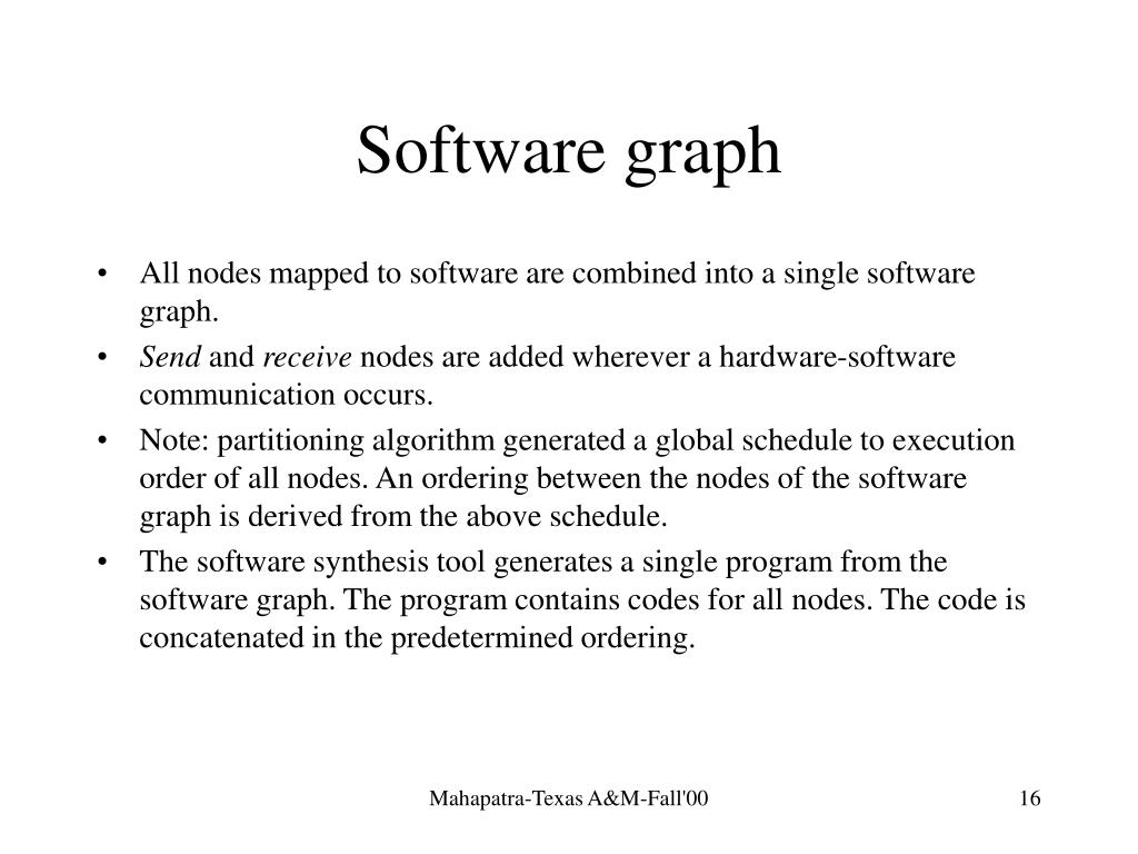 Software graph