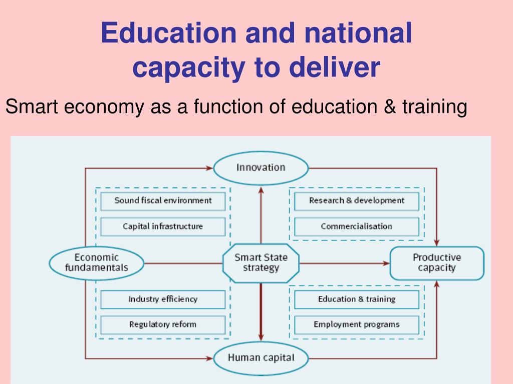 Education and national capacity to deliver