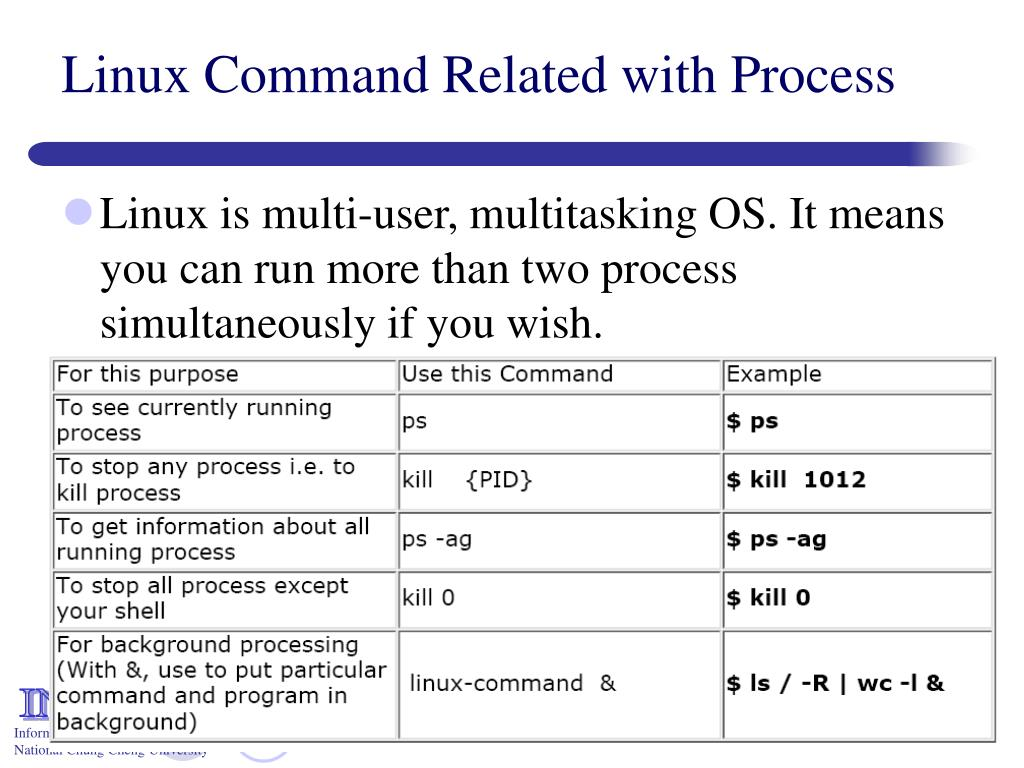 Linux Command Related with Process