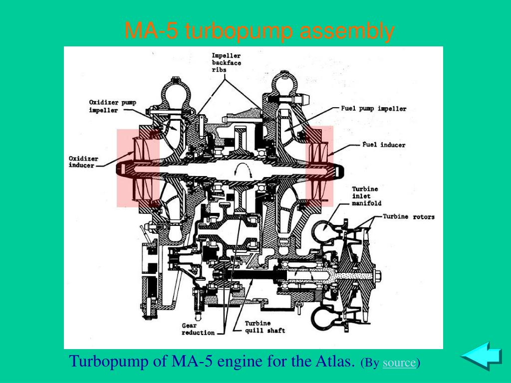 MA-5 turbopump assembly