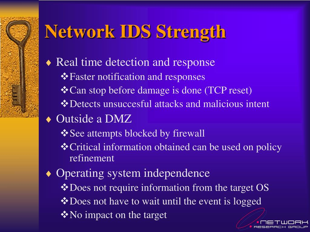 Network IDS Strength