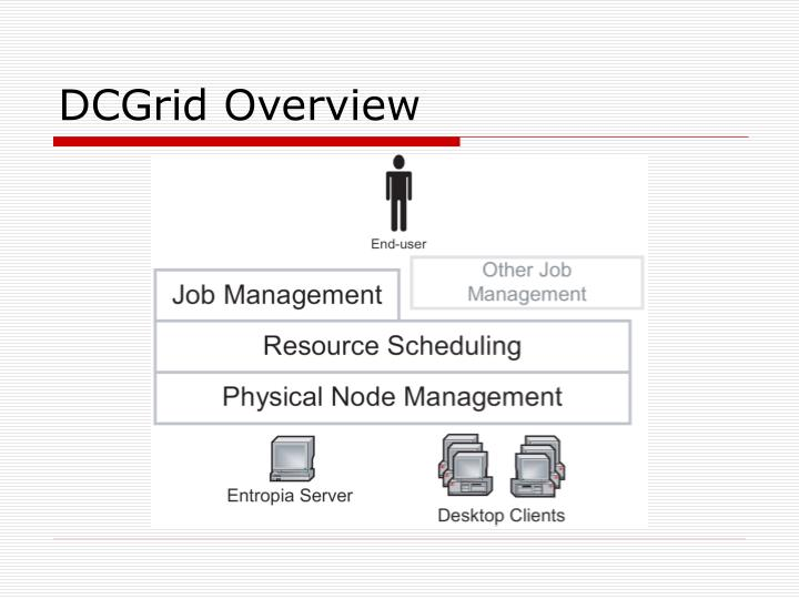 DCGrid Overview