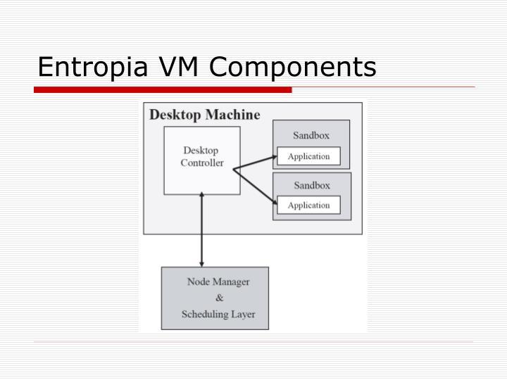 Entropia VM Components