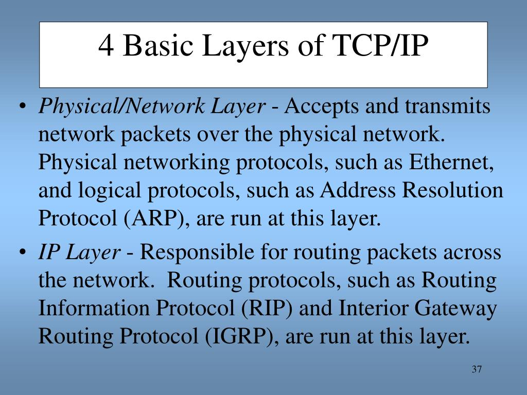 4 Basic Layers of TCP/IP