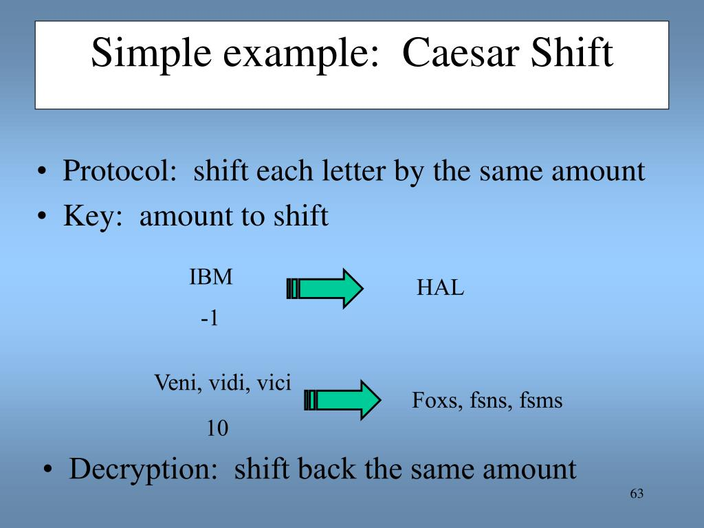 Simple example:  Caesar Shift
