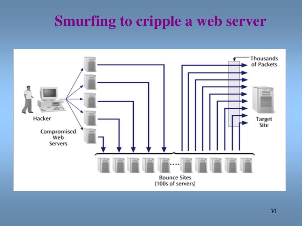 Smurfing to cripple a web server