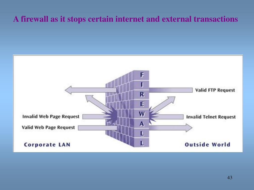 A firewall as it stops certain internet and external transactions