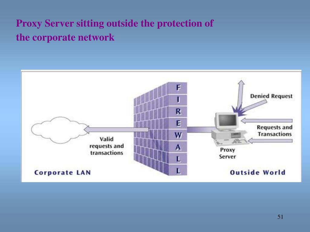 Proxy Server sitting outside the protection of
