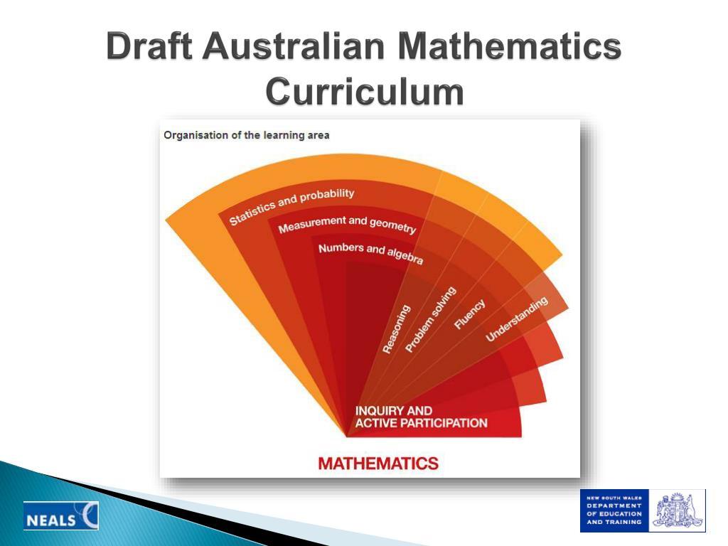 Draft Australian Mathematics Curriculum