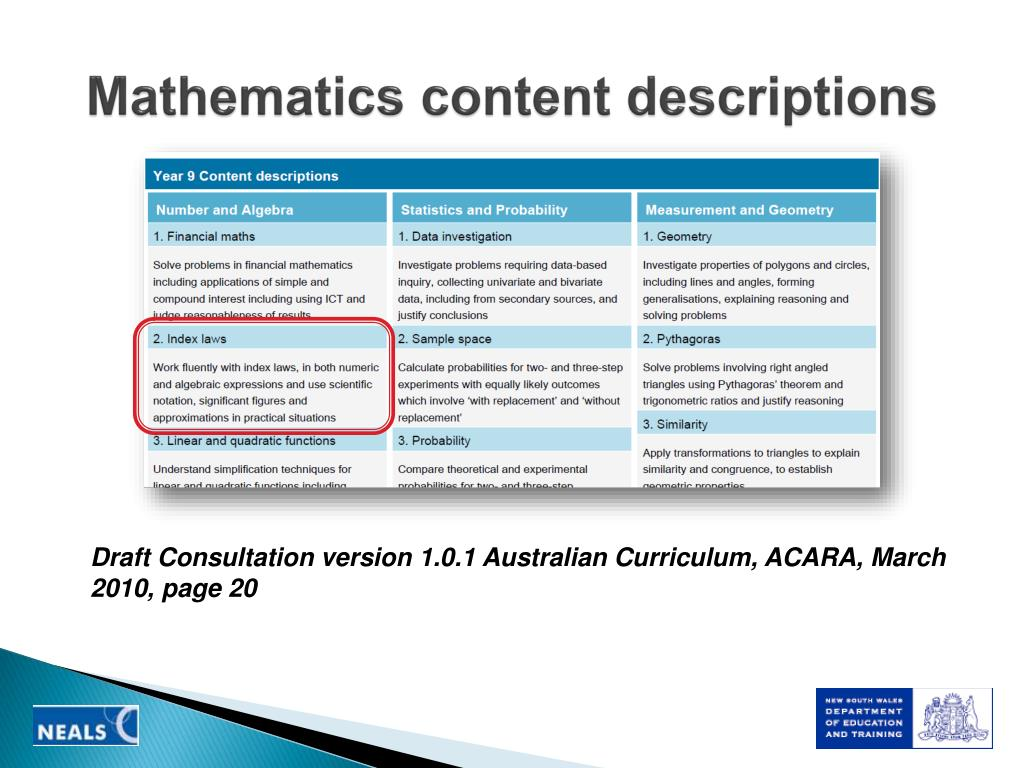 Mathematics content descriptions