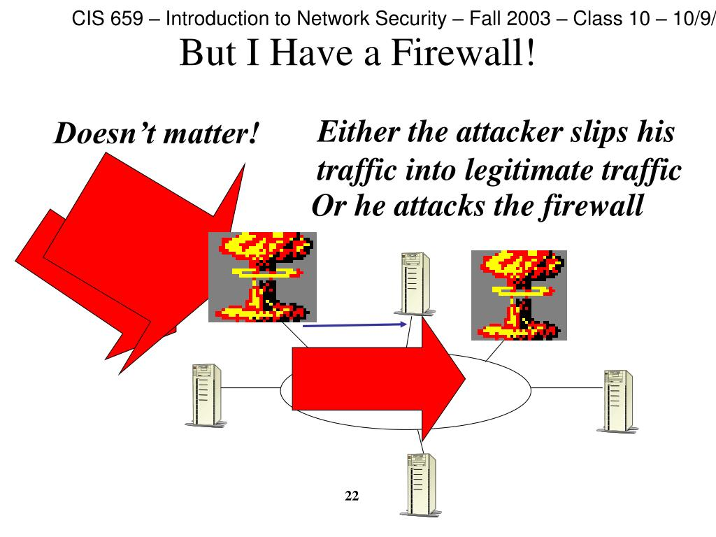 But I Have a Firewall!