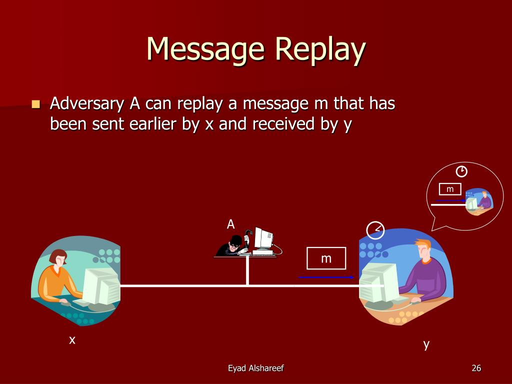 Message Replay