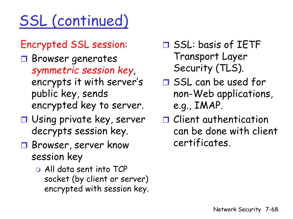 Encrypted SSL session: