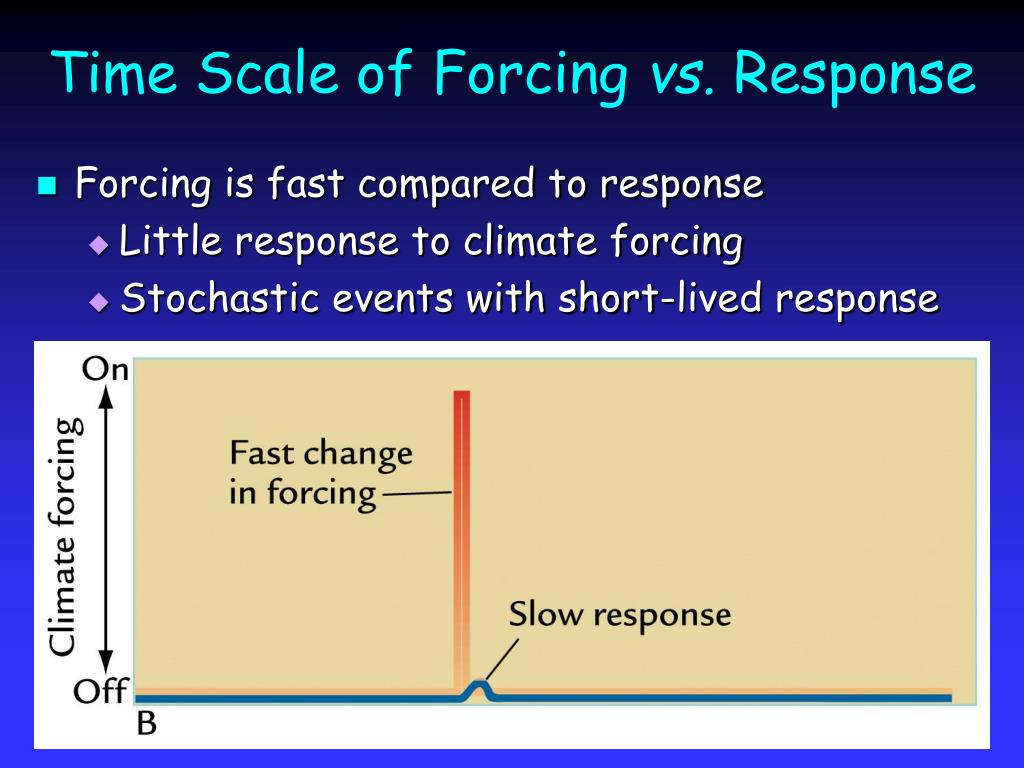 Time Scale of Forcing