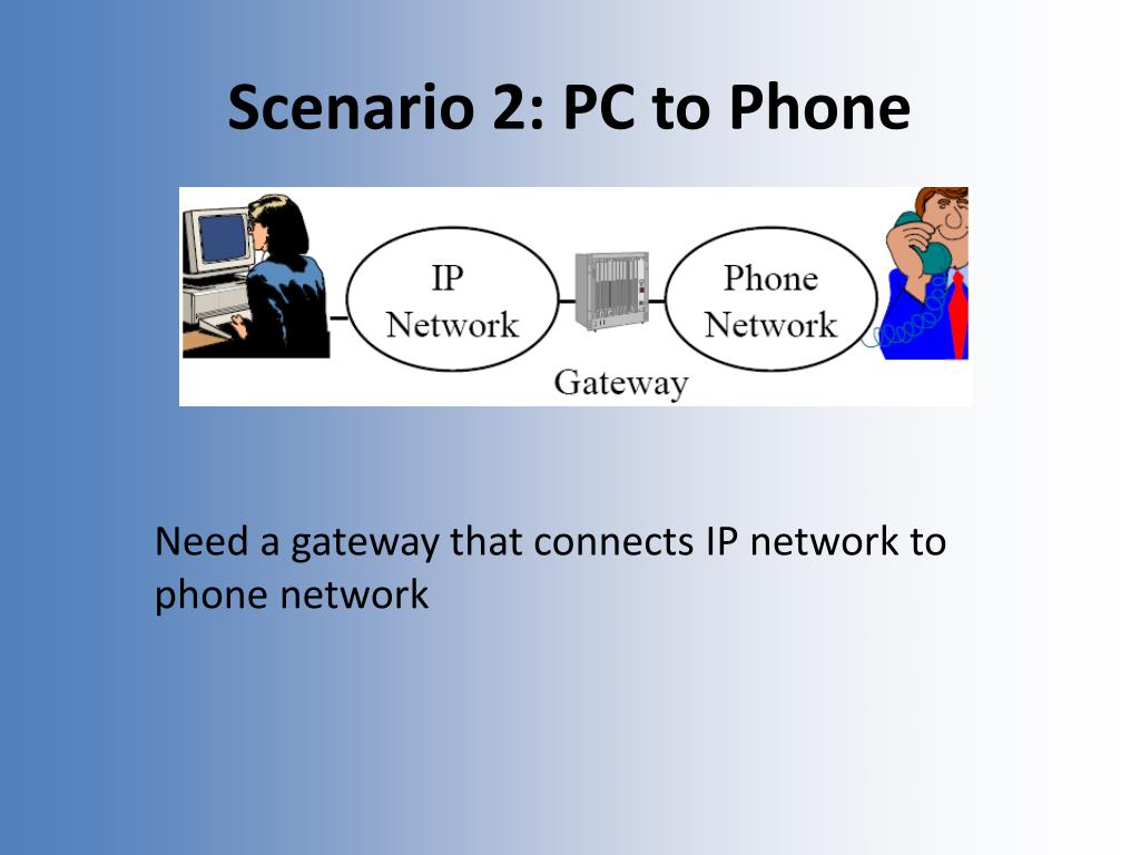 Scenario 2: PC to Phone
