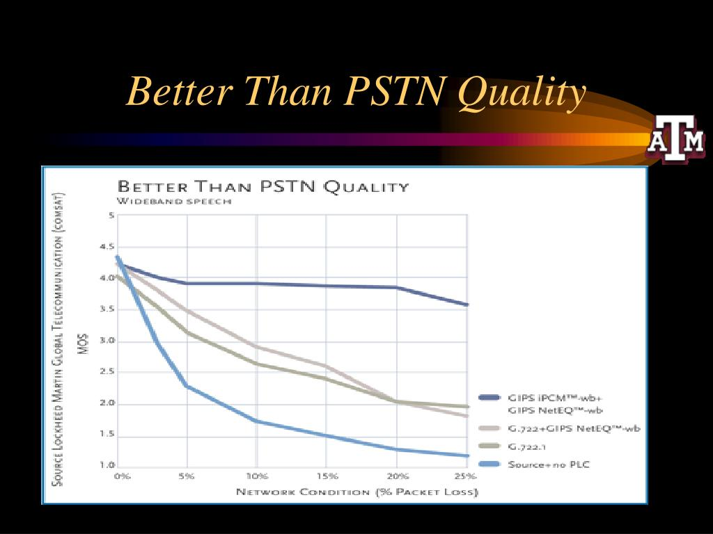 Better Than PSTN Quality