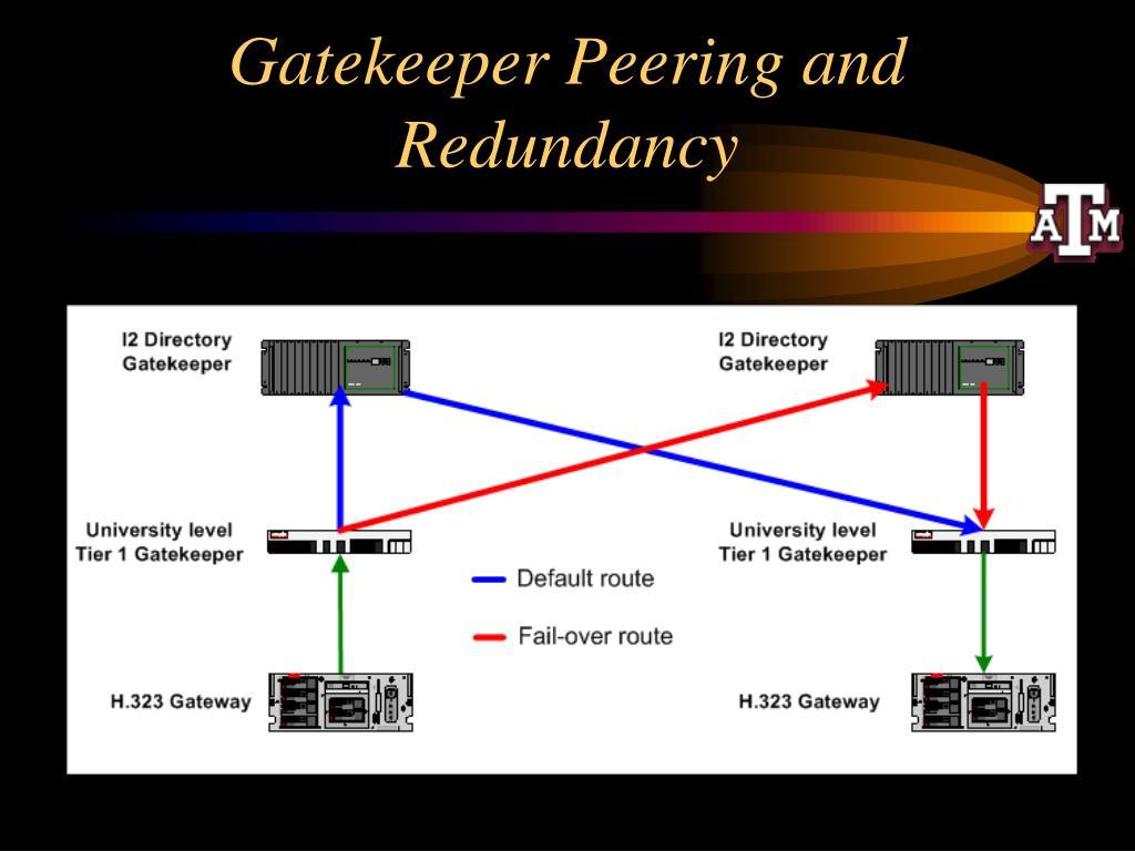Gatekeeper Peering and Redundancy