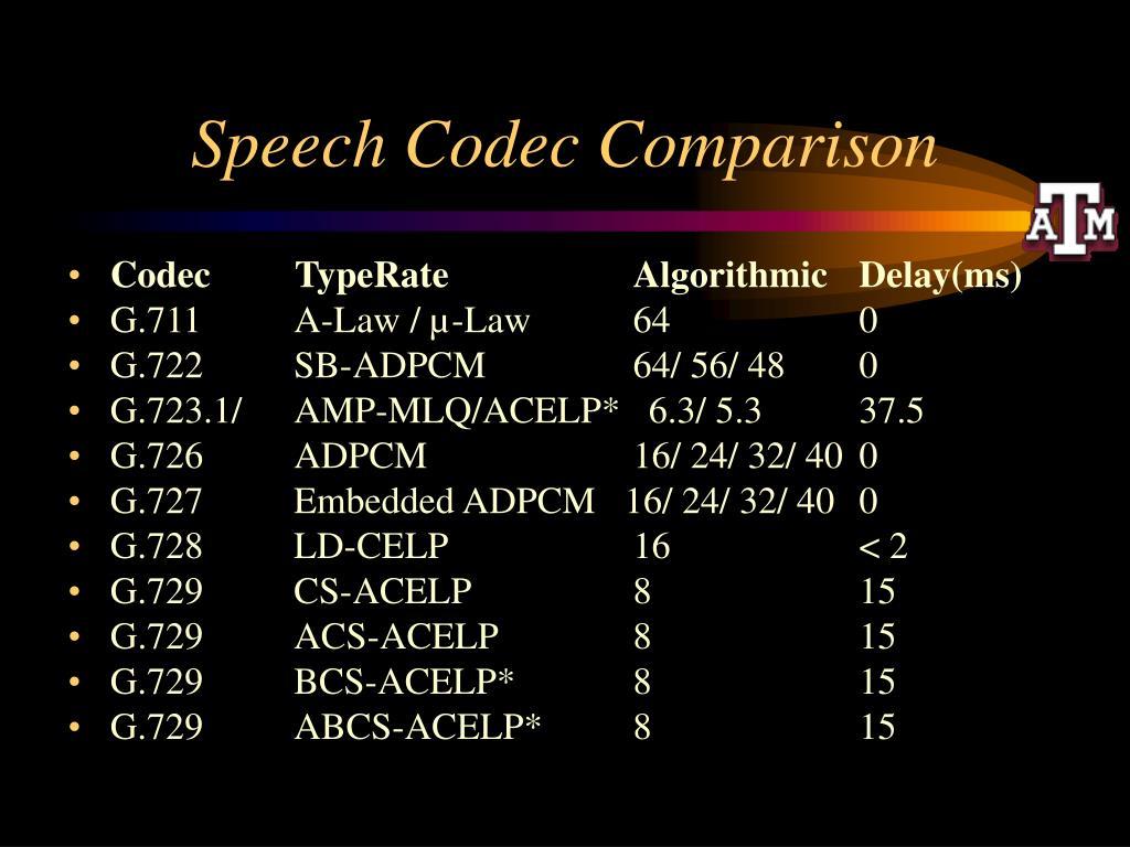 Speech Codec Comparison