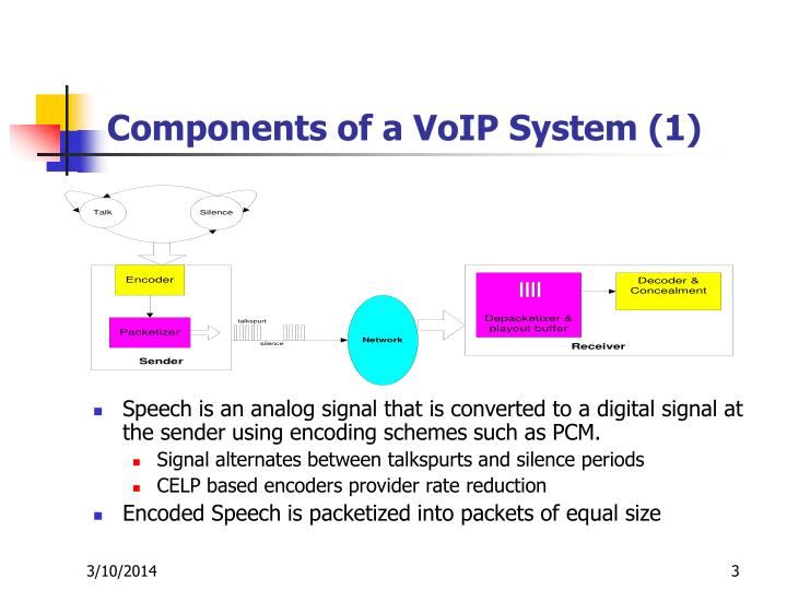 Components of a voip system 1