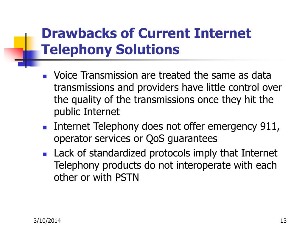 Drawbacks of Current Internet Telephony Solutions