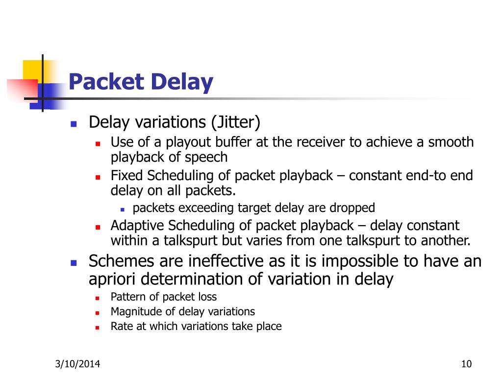 Packet Delay
